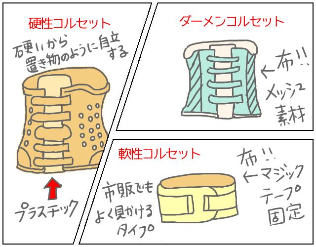 3種類のコルセット